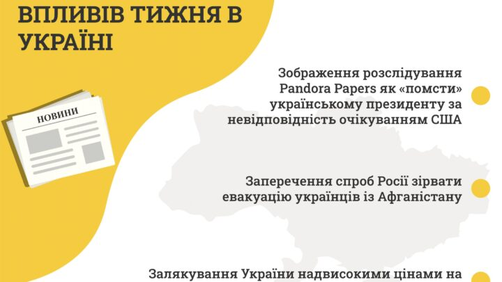 Топ гибридных воздействий прошлой недели в Украине